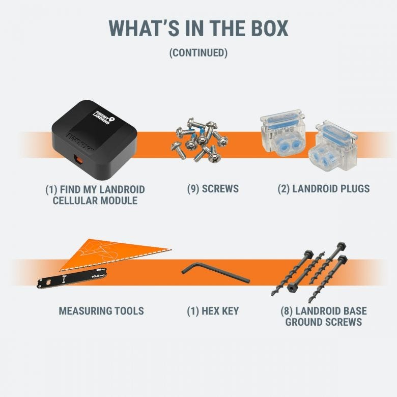 Whats in the Box 2